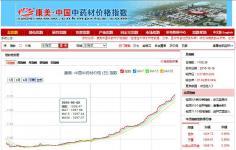 康美编制首个国家级中药材价格指数正式发布